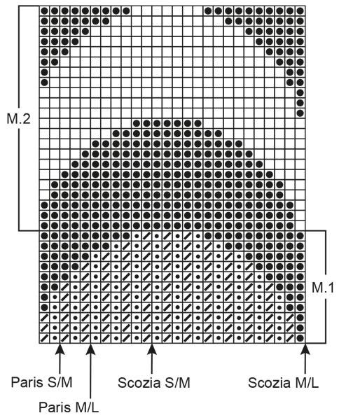 fa7ed7fb02 Siempre Celeste   DROPS 10-9 - Free knitting patterns by DROPS Design