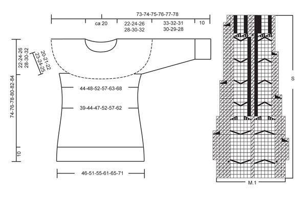 Пуловер з круглою кокеткою і косами - схема