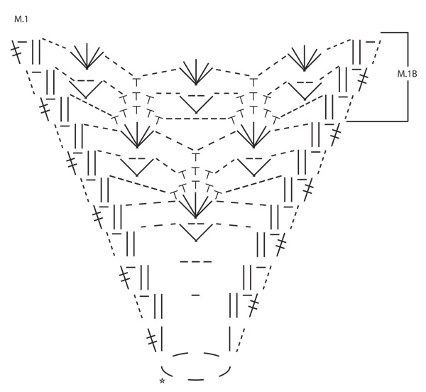 Drops 130 32 Kostenlose Häkelanleitungen Von Drops Design