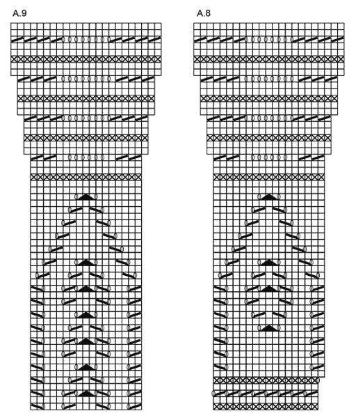 Angelica / DROPS 170-25 - Patrones de punto gratuitos por DROPS Design