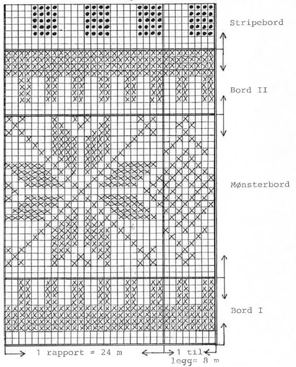 strikket stjernemønster