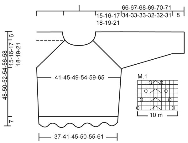 DROPS 94-21 - Patrones de punto gratuitos por DROPS Design